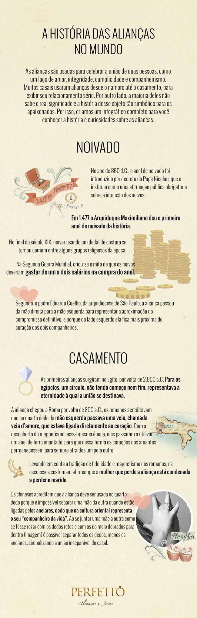 Infografico_a_historia_das_aliancas_no_mundo