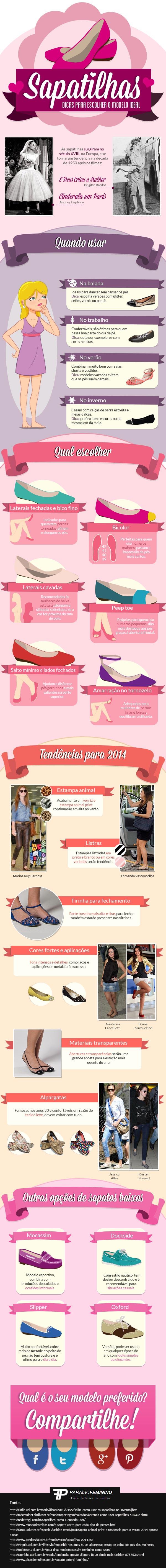 Infográfico de Sapatilhas