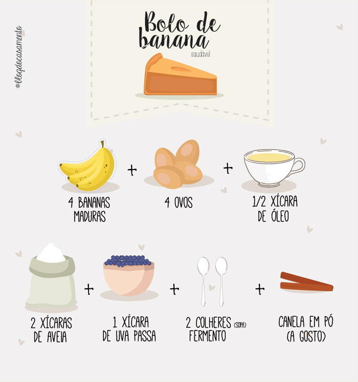 bolo_de_banana_saudavel_ingredientes