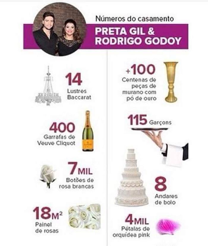 casamento_pretagil