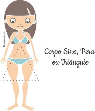 corpo_pera_triangulo